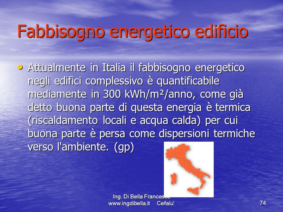 Ing. Di Bella Francesco www.ingdibella.it Cefalu'74 Fabbisogno energetico edificio Attualmente in Italia il fabbisogno energetico negli edifici comple