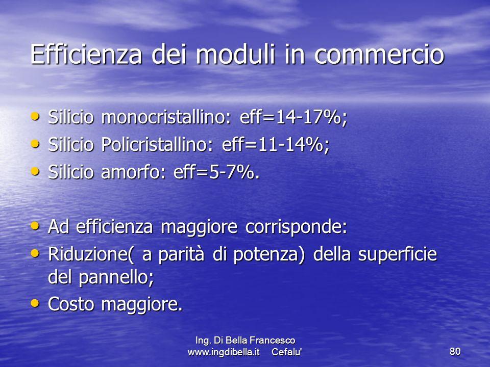 Ing. Di Bella Francesco www.ingdibella.it Cefalu'80 Efficienza dei moduli in commercio Silicio monocristallino: eff=14-17%; Silicio monocristallino: e