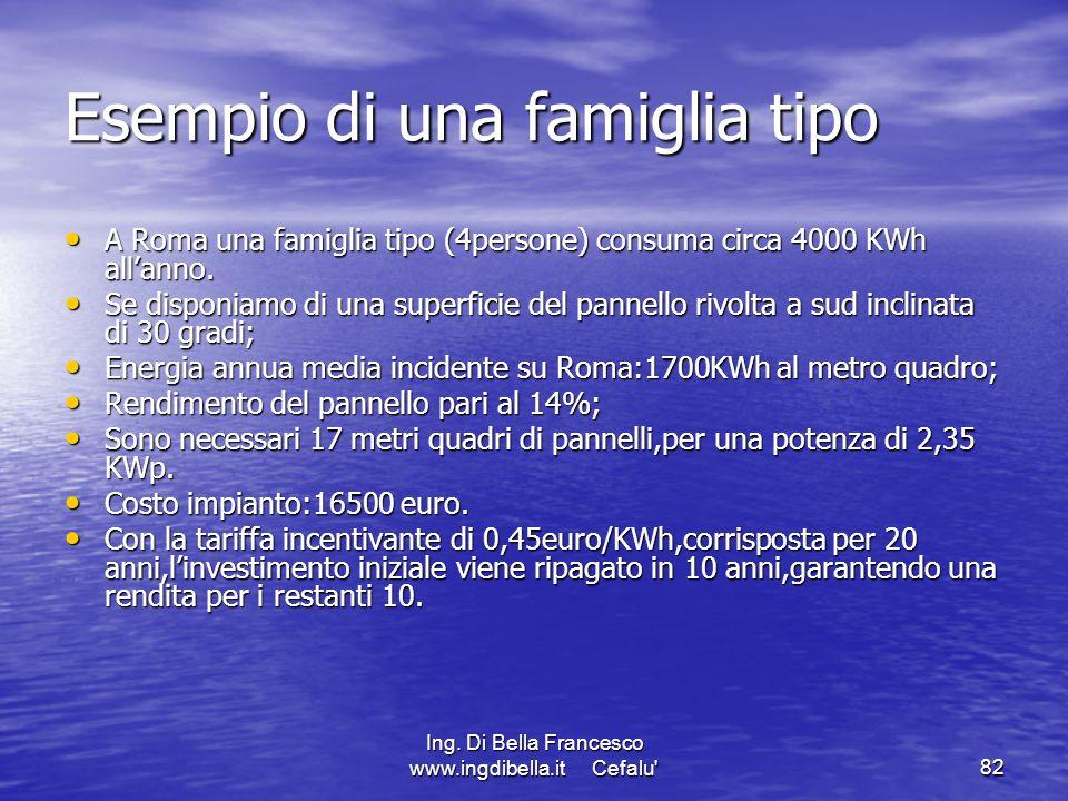 Ing. Di Bella Francesco www.ingdibella.it Cefalu'82 Esempio di una famiglia tipo A Roma una famiglia tipo (4persone) consuma circa 4000 KWh allanno. A