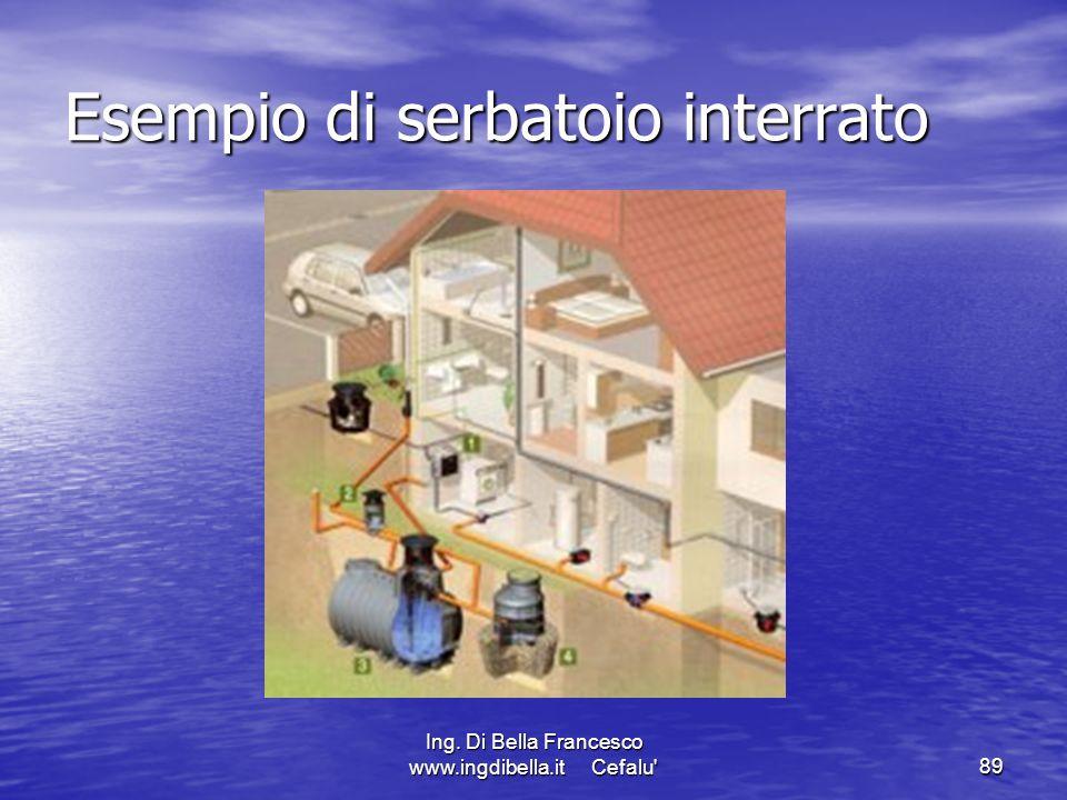 Ing. Di Bella Francesco www.ingdibella.it Cefalu'89 Il Esempio di serbatoio interrato