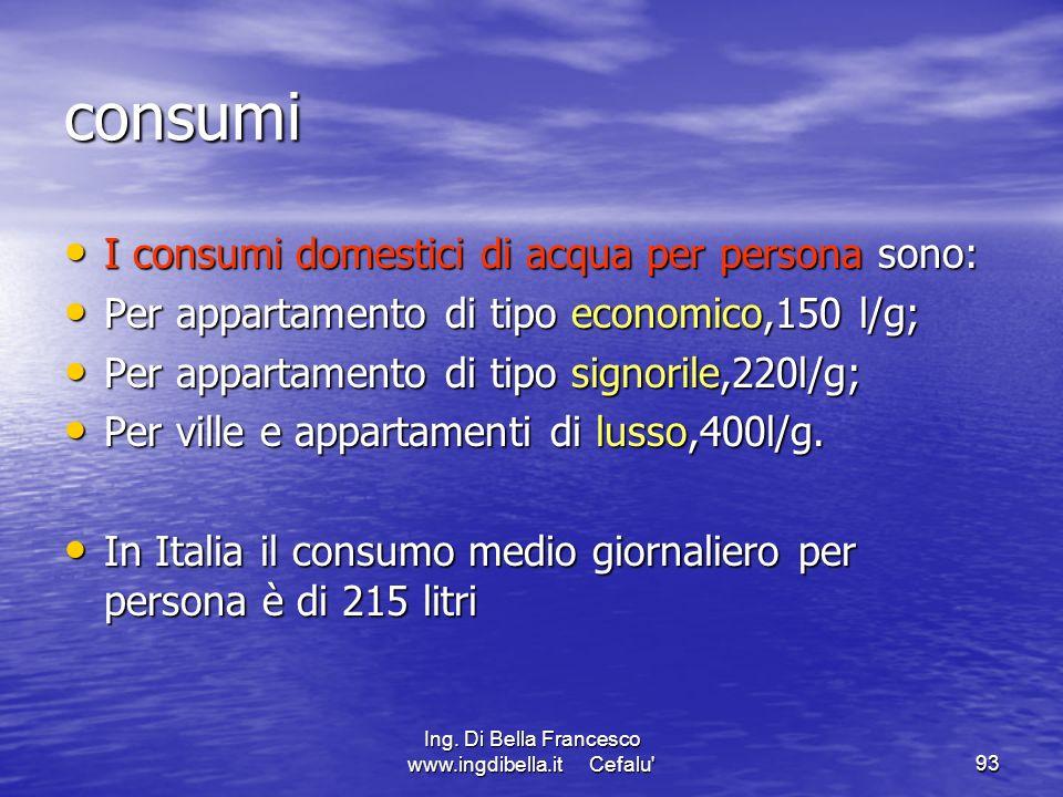 Ing. Di Bella Francesco www.ingdibella.it Cefalu'93 consumi I consumi domestici di acqua per persona sono: I consumi domestici di acqua per persona so