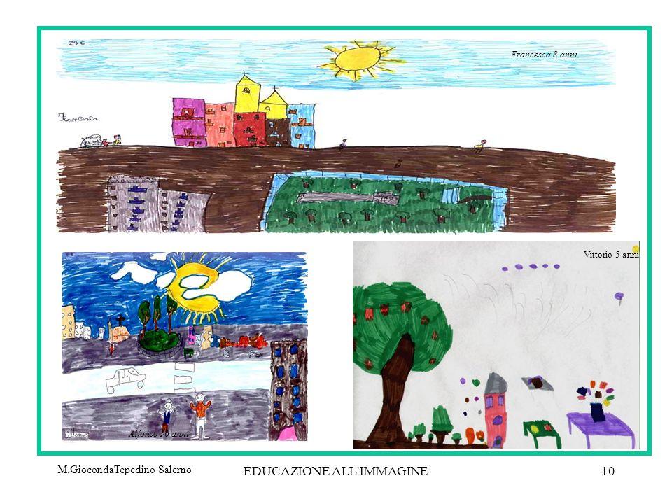 M.GiocondaTepedino Salerno EDUCAZIONE ALL IMMAGINE10 Francesca 8 anni Vittorio 5 anni Alfonso 10 anni