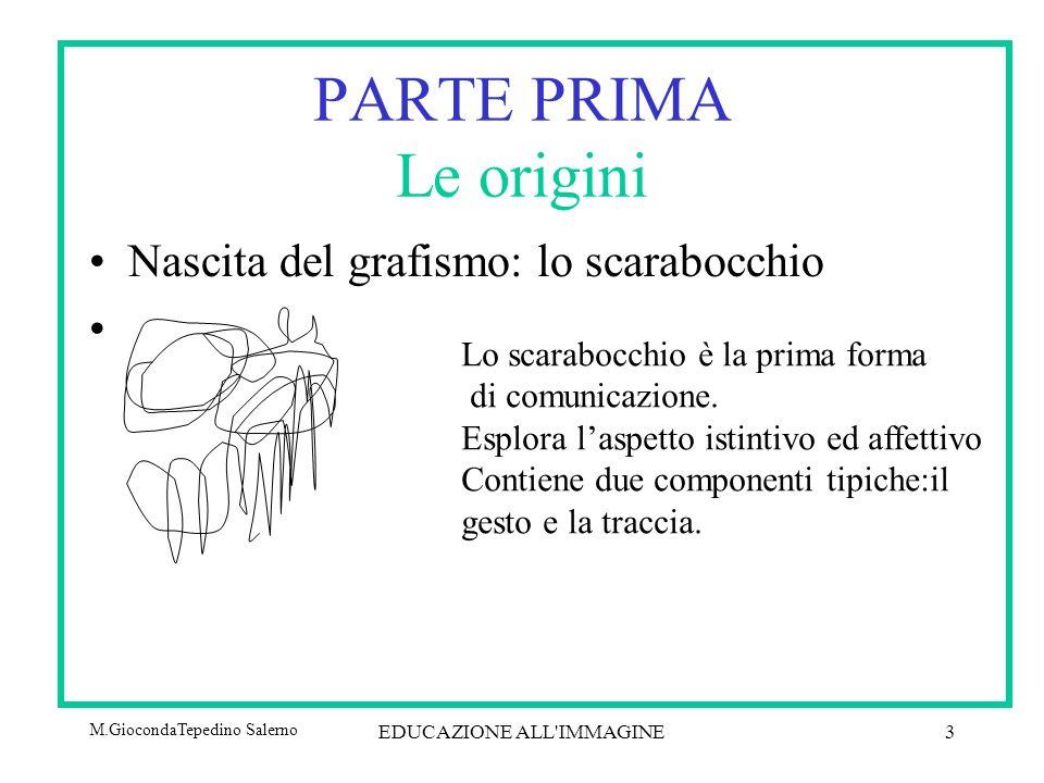 M.GiocondaTepedino Salerno EDUCAZIONE ALL IMMAGINE3 PARTE PRIMA Le origini Nascita del grafismo: lo scarabocchio Lo scarabocchio è la prima forma di comunicazione.