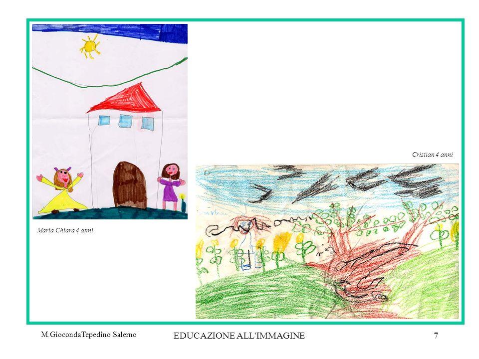 M.GiocondaTepedino Salerno EDUCAZIONE ALL IMMAGINE7 Maria Chiara 4 anni Cristian 4 anni