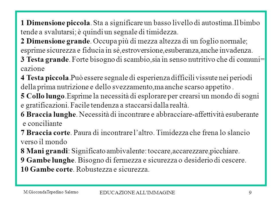 M.GiocondaTepedino Salerno EDUCAZIONE ALL IMMAGINE9 1 Dimensione piccola.