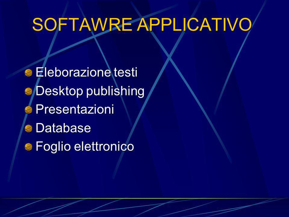 SOFTAWRE APPLICATIVO Eleborazione testi Desktop publishing Presentazioni Database Foglio elettronico Eleborazione testi Desktop publishing Presentazio