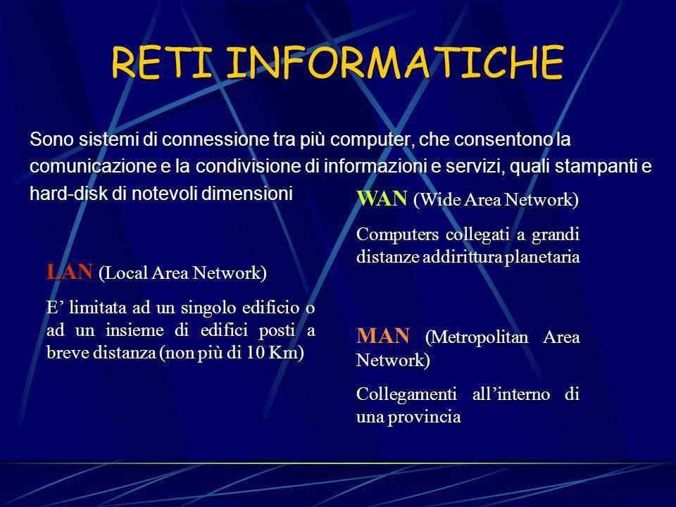 RETI INFORMATICHE Sono sistemi di connessione tra più computer, che consentono la comunicazione e la condivisione di informazioni e servizi, quali stampanti e hard-disk di notevoli dimensioni Sono sistemi di connessione tra più computer, che consentono la comunicazione e la condivisione di informazioni e servizi, quali stampanti e hard-disk di notevoli dimensioni LAN (Local Area Network) E limitata ad un singolo edificio o ad un insieme di edifici posti a breve distanza (non più di 10 Km) LAN (Local Area Network) E limitata ad un singolo edificio o ad un insieme di edifici posti a breve distanza (non più di 10 Km) WAN (Wide Area Network) Computers collegati a grandi distanze addirittura planetaria MAN (Metropolitan Area Network) Collegamenti allinterno di una provincia WAN (Wide Area Network) Computers collegati a grandi distanze addirittura planetaria MAN (Metropolitan Area Network) Collegamenti allinterno di una provincia
