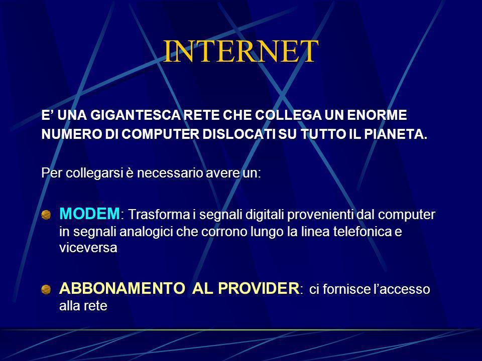 INTERNET E UNA GIGANTESCA RETE CHE COLLEGA UN ENORME NUMERO DI COMPUTER DISLOCATI SU TUTTO IL PIANETA.