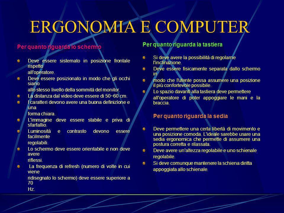 ERGONOMIA E COMPUTER Per quanto riguarda lo schermo Deve essere sistemato in posizione frontale rispetto all operatore.