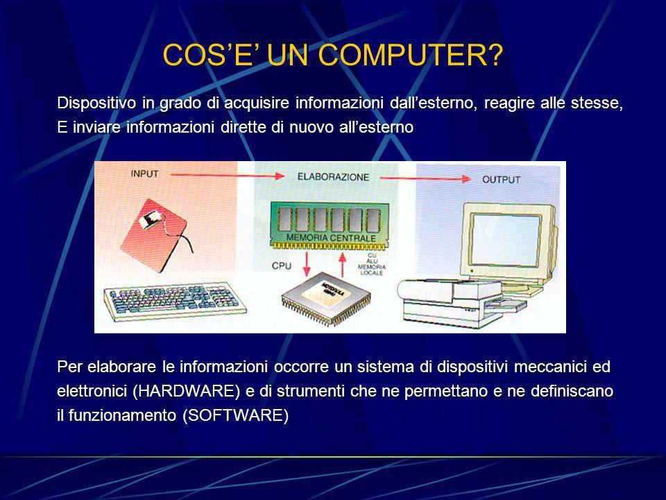 Dispositivo in grado di acquisire informazioni dallesterno, reagire alle stesse, E inviare informazioni dirette di nuovo allesterno Per elaborare le informazioni occorre un sistema di dispositivi meccanici ed elettronici (HARDWARE) e di strumenti che ne permettano e ne definiscano il funzionamento (SOFTWARE) Dispositivo in grado di acquisire informazioni dallesterno, reagire alle stesse, E inviare informazioni dirette di nuovo allesterno Per elaborare le informazioni occorre un sistema di dispositivi meccanici ed elettronici (HARDWARE) e di strumenti che ne permettano e ne definiscano il funzionamento (SOFTWARE) COSE UN COMPUTER?