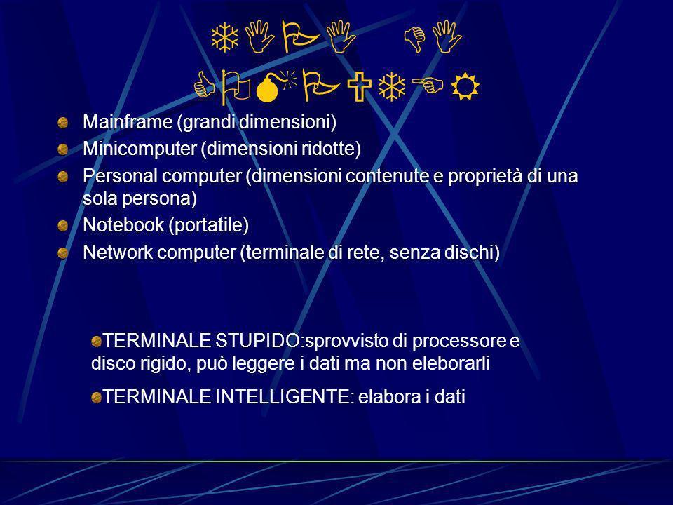 TIPI DI COMPUTER Mainframe (grandi dimensioni) Minicomputer (dimensioni ridotte) Personal computer (dimensioni contenute e proprietà di una sola persona) Notebook (portatile) Network computer (terminale di rete, senza dischi) Mainframe (grandi dimensioni) Minicomputer (dimensioni ridotte) Personal computer (dimensioni contenute e proprietà di una sola persona) Notebook (portatile) Network computer (terminale di rete, senza dischi) TERMINALE STUPIDO:sprovvisto di processore e disco rigido, può leggere i dati ma non eleborarli TERMINALE INTELLIGENTE: elabora i dati