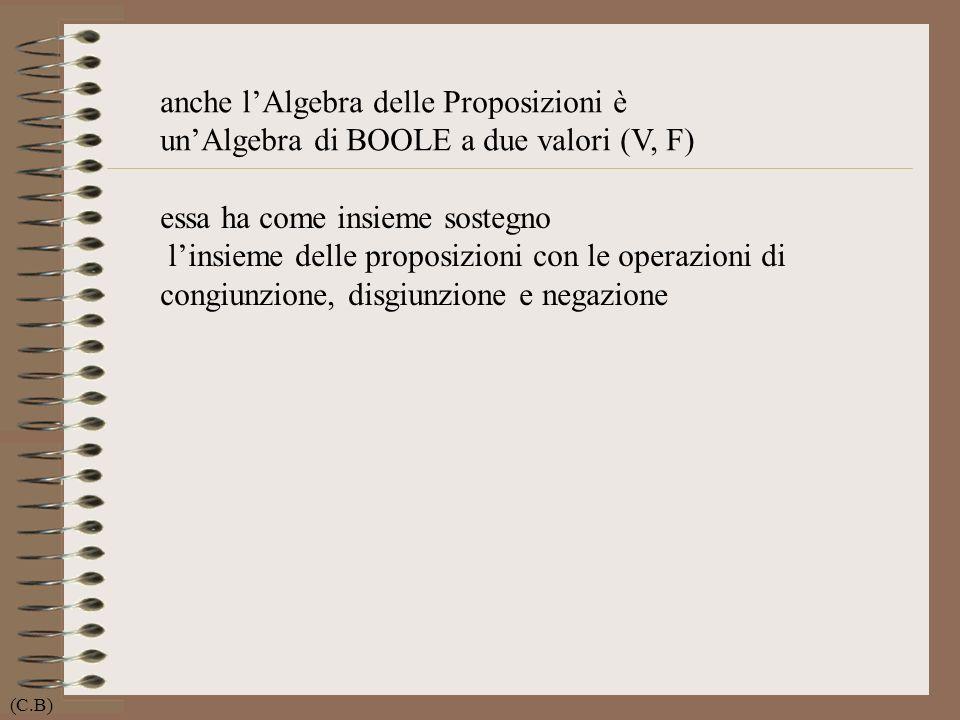 anche lAlgebra delle Proposizioni è unAlgebra di BOOLE a due valori (V, F) essa ha come insieme sostegno linsieme delle proposizioni con le operazioni