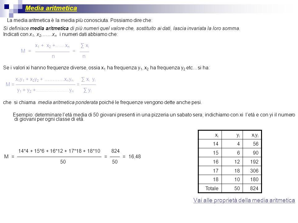 Proprietà della media aritmetica 1 a Proprietà La somma degli scarti positivi dalla media aritmetica è uguale, in valore assoluto,a quella degli scarti negativi, e quindi la somma algebrica di tutti gli scarti dalla media è uguale a zero.