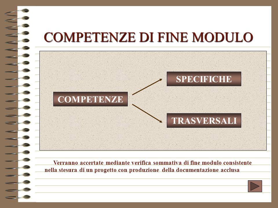 COMPETENZE INIZIALI a)Padronanza della lingua italiana e del linguaggio tecnico specifico b)Conoscenza dei principi fondamentali dellelettrotecnica c)
