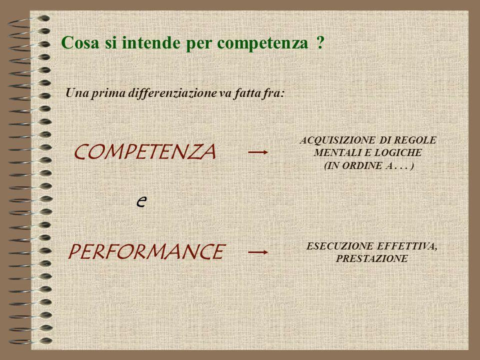 Cosa si intende per competenza .