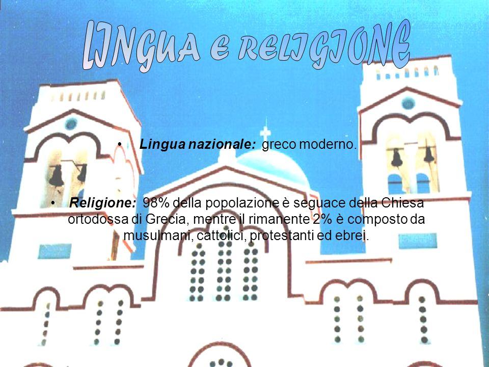 Lingua nazionale: greco moderno. Religione: 98% della popolazione è seguace della Chiesa ortodossa di Grecia, mentre il rimanente 2% è composto da mus