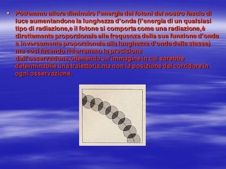 Potremmo allora diminuire lenergia dei fotoni del nostro fascio di luce aumentandone la lunghezza donda (lenergia di un qualsiasi tipo di radiazione,e