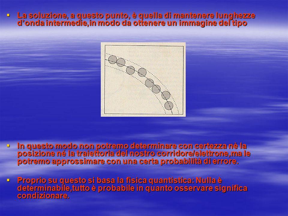 La soluzione, a questo punto, è quella di mantenere lunghezze donda intermedie,in modo da ottenere un immagine del tipo La soluzione, a questo punto,