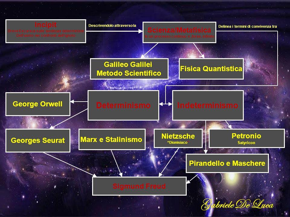 Sigmund Freud Incipit Breve Excursus sulle tendenze deterministe Delluomo nei confronti dellignoto Scienza/Metafisica In un processo continuo e,forse,
