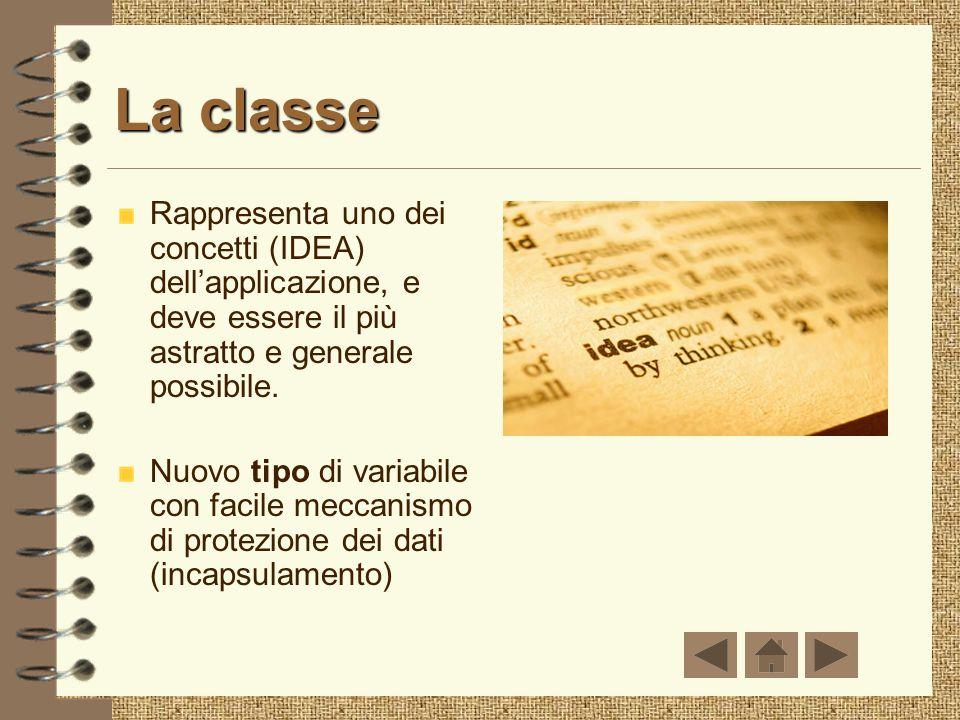 La classe Rappresenta uno dei concetti (IDEA) dellapplicazione, e deve essere il più astratto e generale possibile.