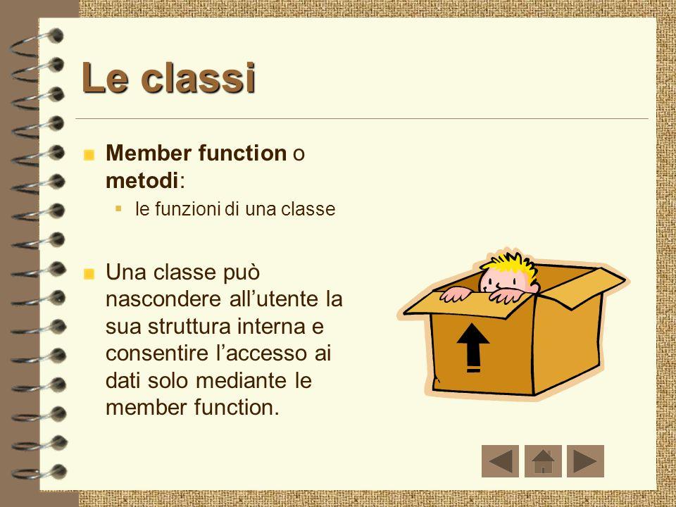 Le classi Member function o metodi: le funzioni di una classe Una classe può nascondere allutente la sua struttura interna e consentire laccesso ai dati solo mediante le member function.