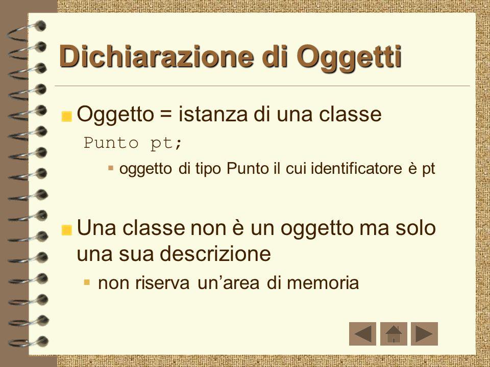 Dichiarazione di Oggetti Oggetto = istanza di una classe Punto pt; oggetto di tipo Punto il cui identificatore è pt Una classe non è un oggetto ma solo una sua descrizione non riserva unarea di memoria
