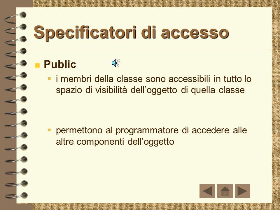 Specificatori di accesso Public i membri della classe sono accessibili in tutto lo spazio di visibilità delloggetto di quella classe permettono al programmatore di accedere alle altre componenti delloggetto