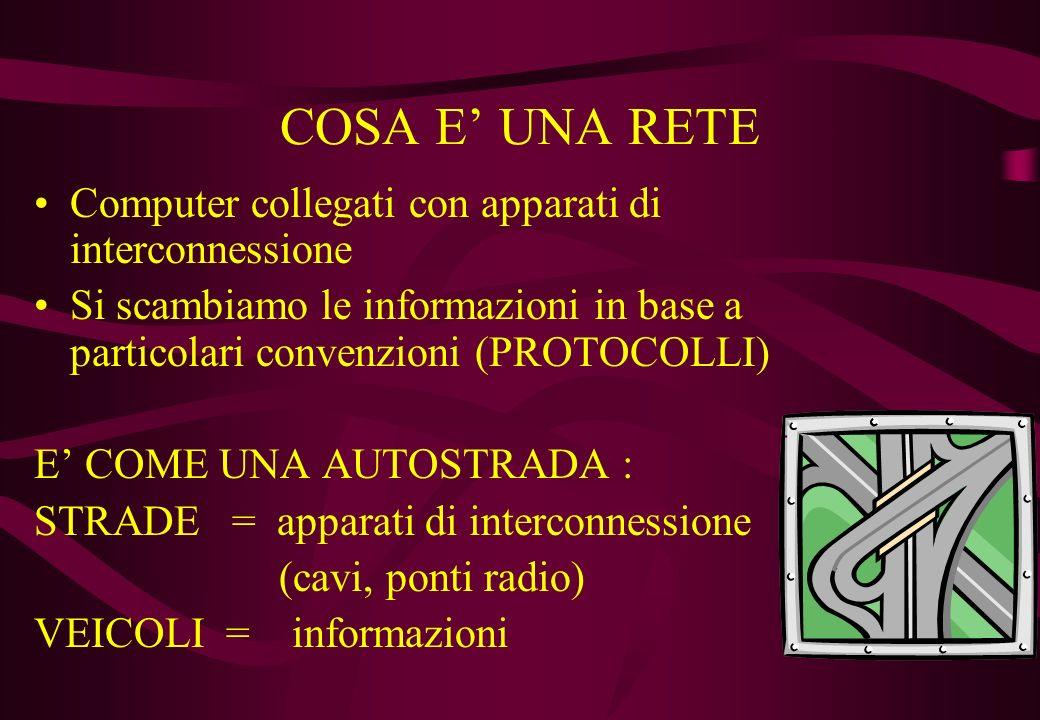 Indirizzi e-mail paperino@paperopoli.net paperino = nome utente @=presso paperopoli=dominio net= tipo dominio n.b.:usare sempre minuscole e no spazi