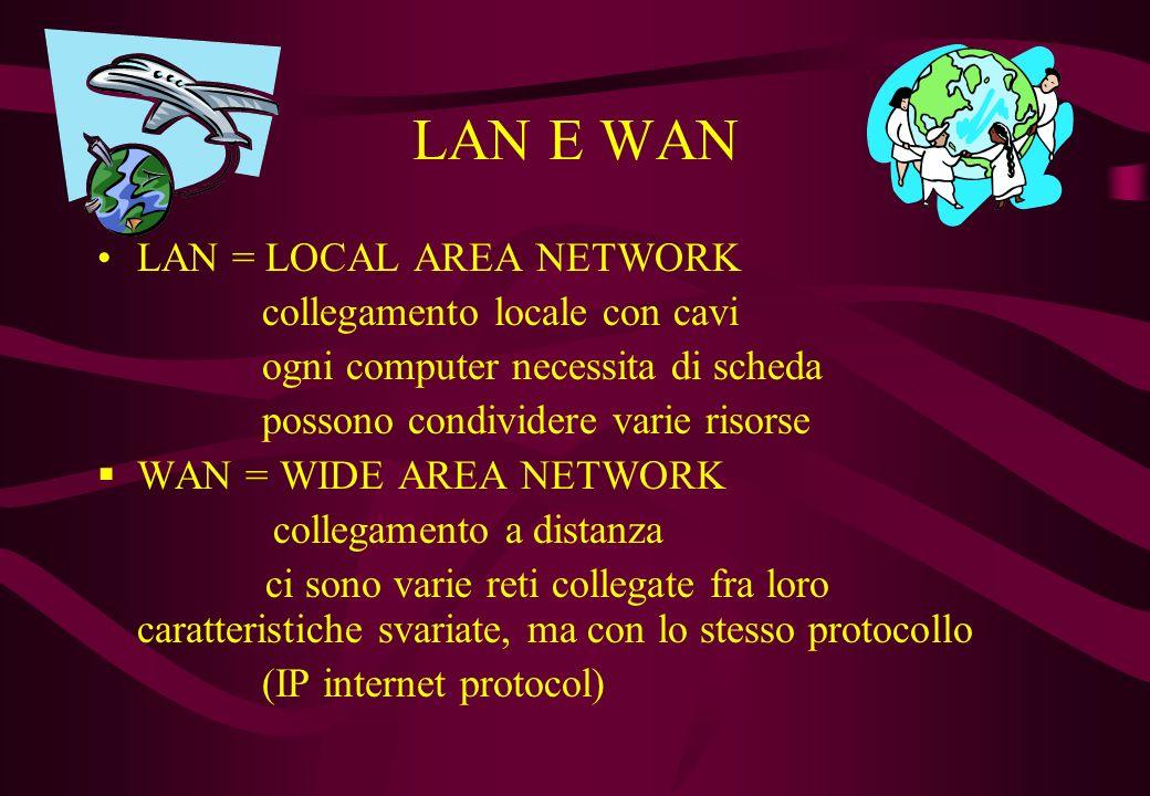 LAN E WAN LAN = LOCAL AREA NETWORK collegamento locale con cavi ogni computer necessita di scheda possono condividere varie risorse WAN = WIDE AREA NETWORK collegamento a distanza ci sono varie reti collegate fra loro caratteristiche svariate, ma con lo stesso protocollo (IP internet protocol)