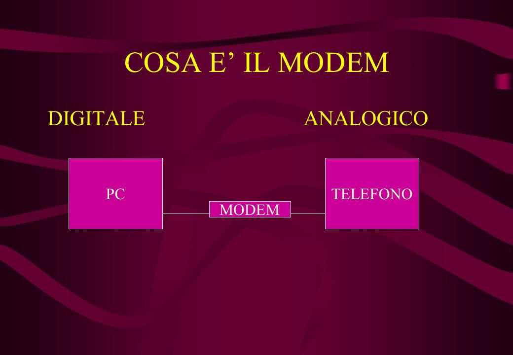 COSA E IL MODEM DIGITALE ANALOGICO PCTELEFONO MODEM