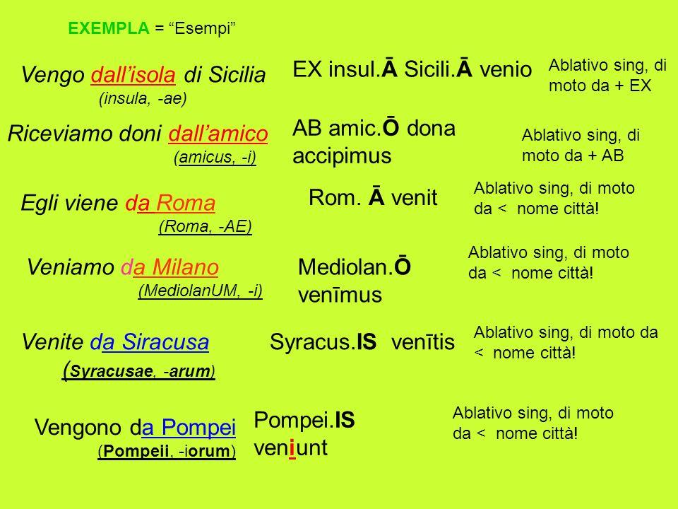 EXEMPLA = Esempi Vengo dallisola di Sicilia (insula, -ae) EX insul.Ā Sicili.Ā venio Riceviamo doni dallamico (amicus, -i) AB amic.Ō dona accipimus Egli viene da Roma (Roma, -AE) Veniamo da Milano (MediolanUM, -i) Rom.