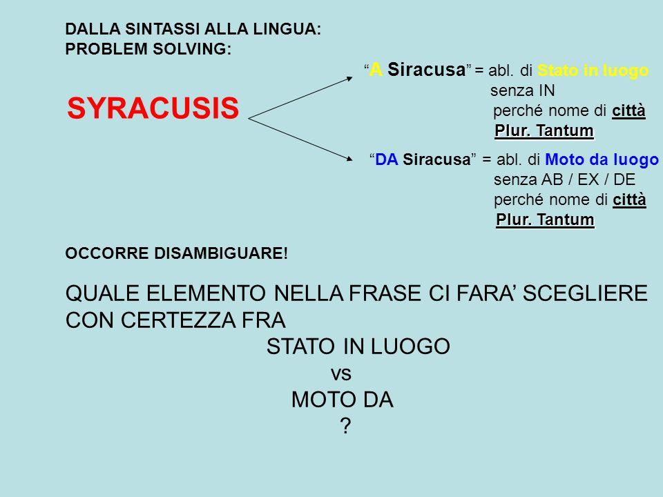 EXEMPLA = Esempi Vengo dallisola di Sicilia (insula, -ae) EX insul.Ā Sicili.Ā venio Riceviamo doni dallamico (amicus, -i) AB amic.Ō dona accipimus Egl