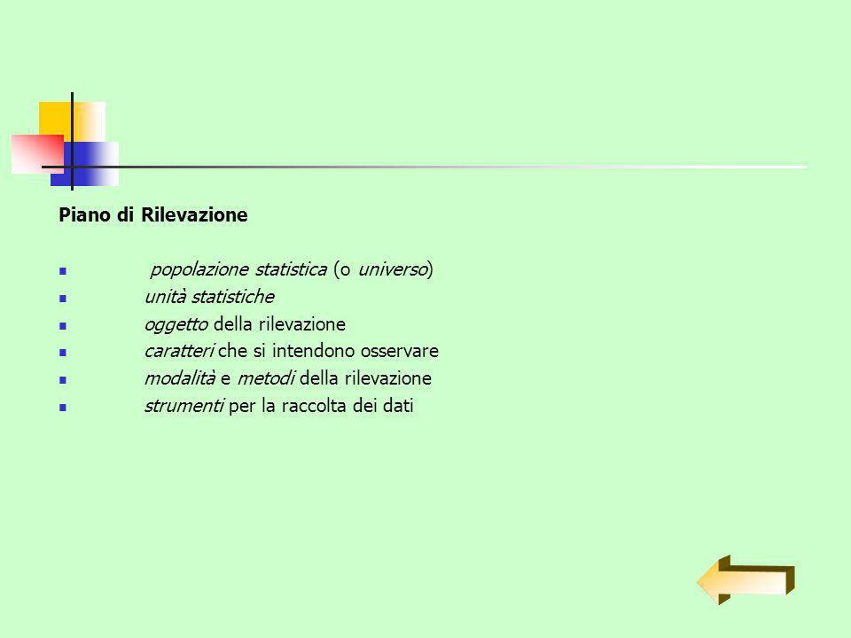 Piano di Rilevazione popolazione statistica (o universo) unità statistiche oggetto della rilevazione caratteri che si intendono osservare modalità e metodi della rilevazione strumenti per la raccolta dei dati