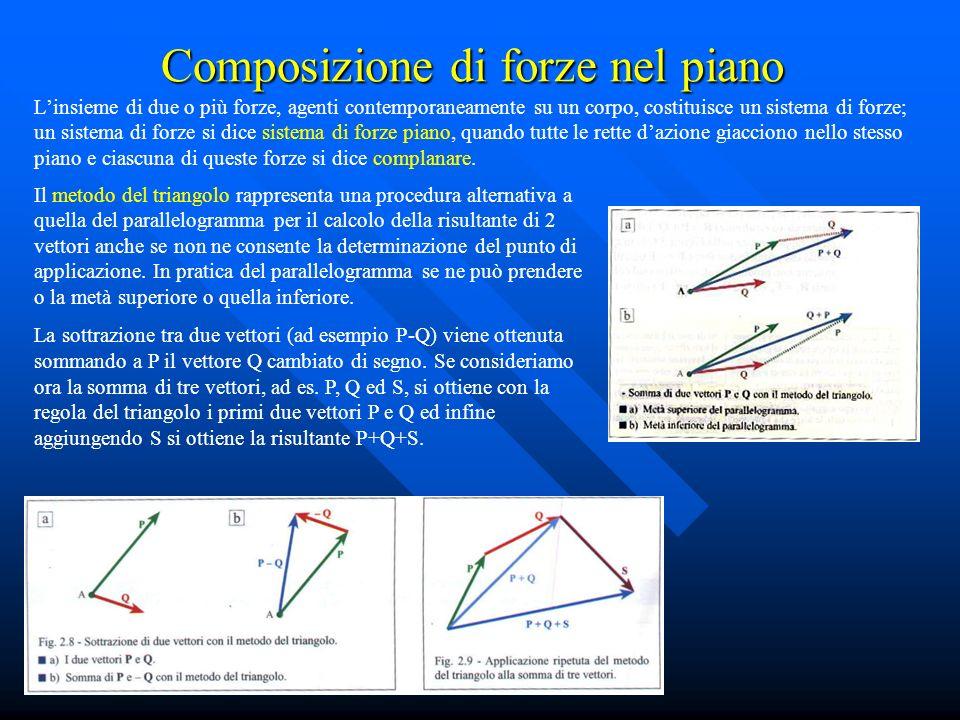 Scomposizione di Forze La forza F, che agisce in un punto A, può venire sostituita (scomposizione) con due o più forze (componenti) che insieme hanno lo stesso effetto.