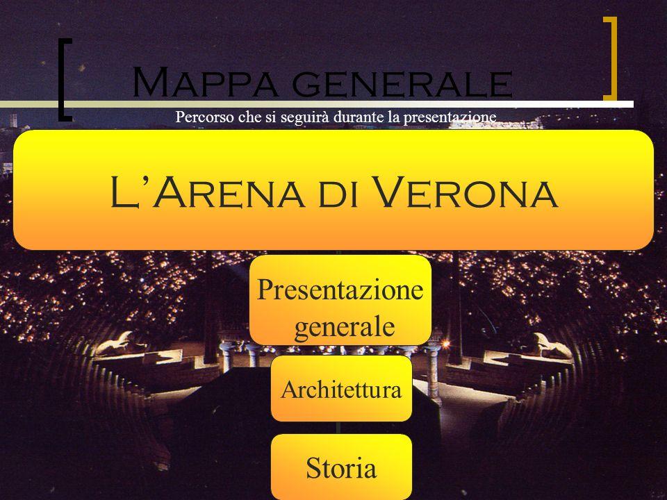 Mappa generale LArena di Verona Presentazione generale Storia Architettura Percorso che si seguirà durante la presentazione