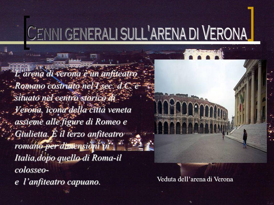Larena di verona è un anfiteatro Romano costruito nel I sec. d.C. e situato nel centro storico di Verona, icona della città veneta assieme alle figure