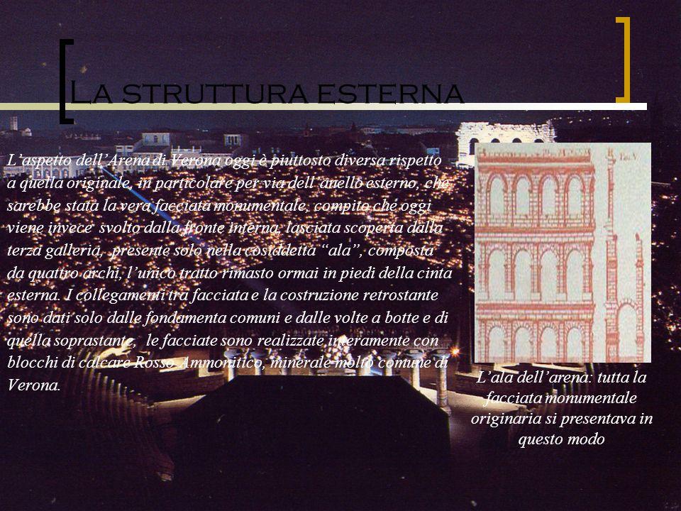 La struttura interna Come detto prima, sotto lArena di Verona, si estendevano tre gallerie concentriche (aventi lo stesso centro) che la suddividevano in quattro settori ; partendo dallinterno dellanfiteatro, tra larena e la prima galleria è presente il primo ordine di gradinate chiamato maeniaum.
