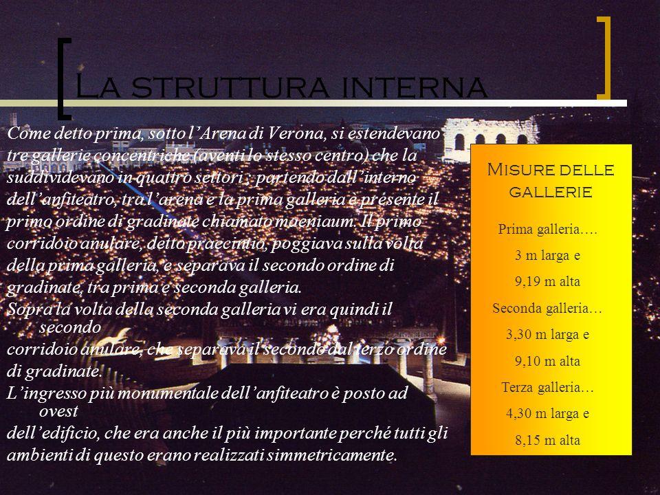 La struttura interna Come detto prima, sotto lArena di Verona, si estendevano tre gallerie concentriche (aventi lo stesso centro) che la suddividevano