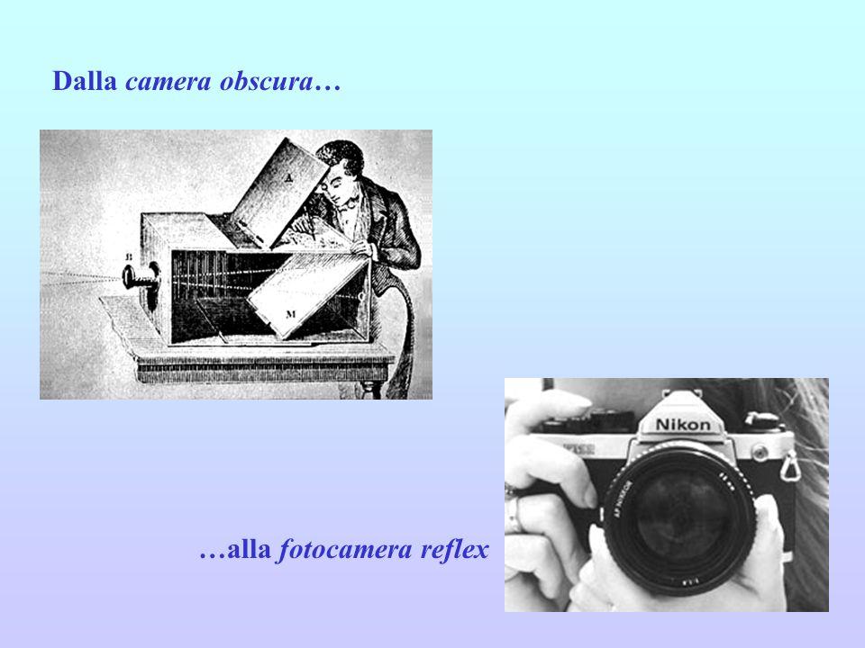 Dalla camera obscura… …alla fotocamera reflex