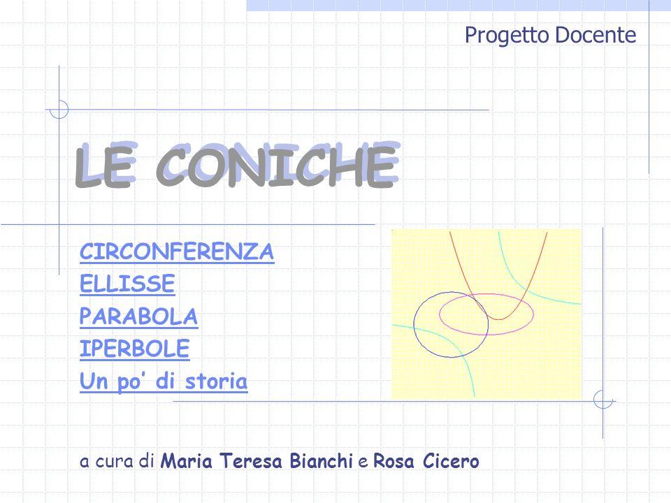 Progetto Docente LE CONICHE CIRCONFERENZA ELLISSE PARABOLA IPERBOLE Un po di storia a cura di Maria Teresa Bianchi e Rosa Cicero