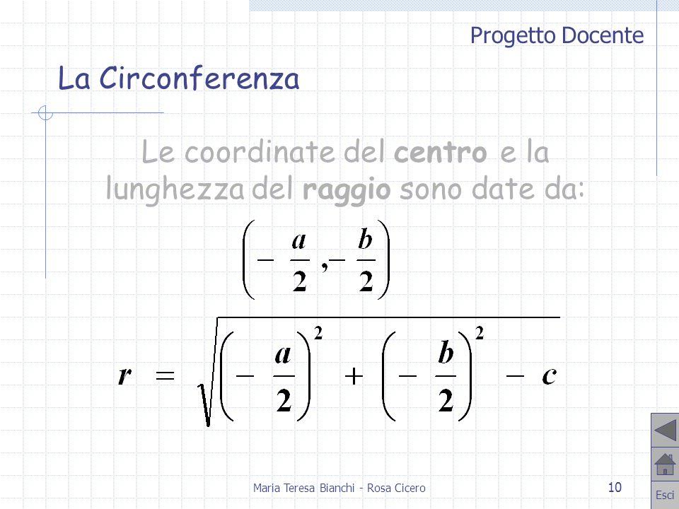 Progetto Docente Esci Maria Teresa Bianchi - Rosa Cicero 10 Le coordinate del centro e la lunghezza del raggio sono date da: La Circonferenza