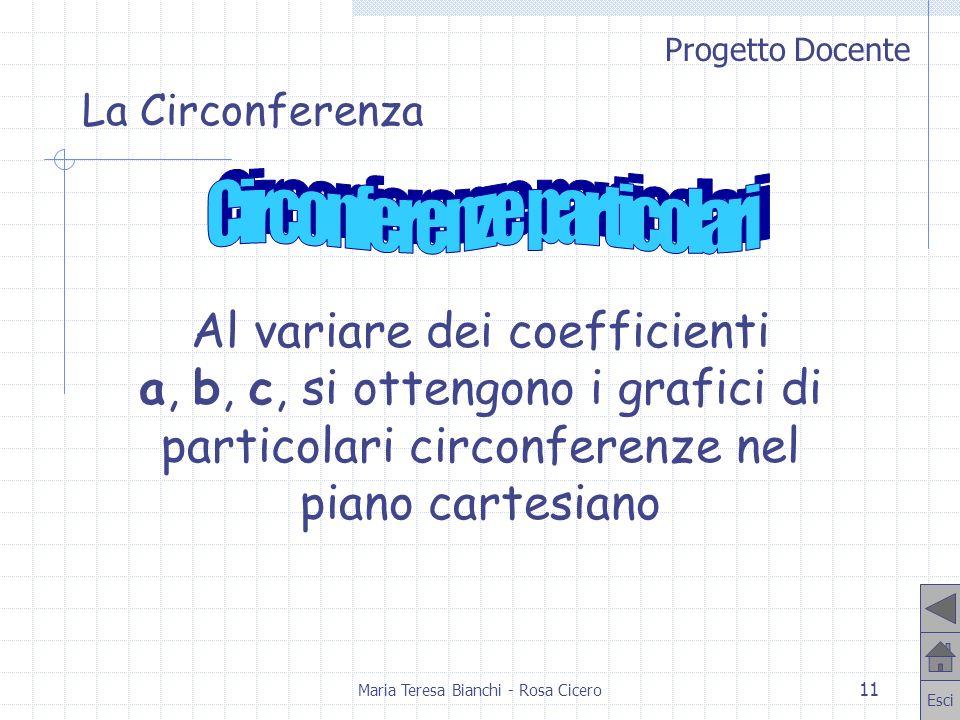 Progetto Docente Esci Maria Teresa Bianchi - Rosa Cicero 11 Al variare dei coefficienti a, b, c, si ottengono i grafici di particolari circonferenze n