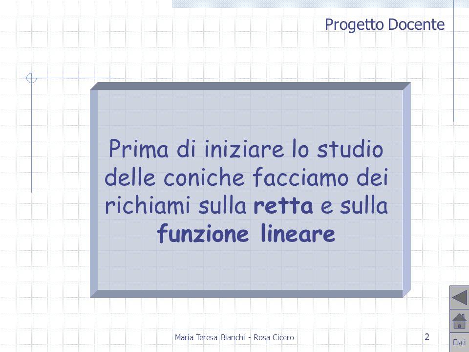 Progetto Docente Esci Maria Teresa Bianchi - Rosa Cicero 2 Prima di iniziare lo studio delle coniche facciamo dei richiami sulla retta e sulla funzion