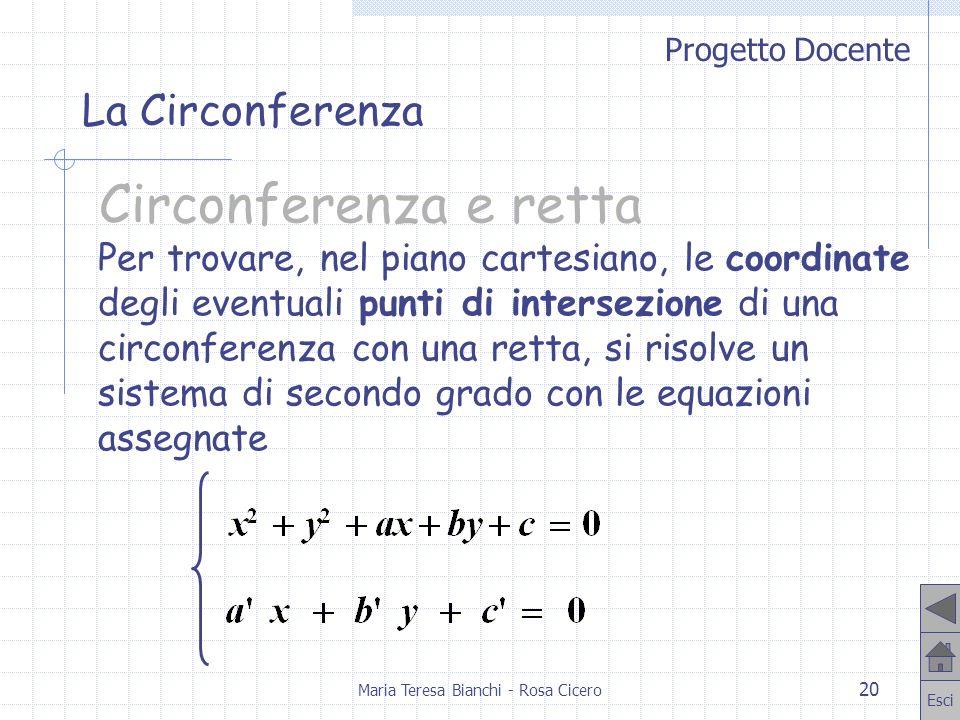 Progetto Docente Esci Maria Teresa Bianchi - Rosa Cicero 20 Circonferenza e retta Per trovare, nel piano cartesiano, le coordinate degli eventuali pun