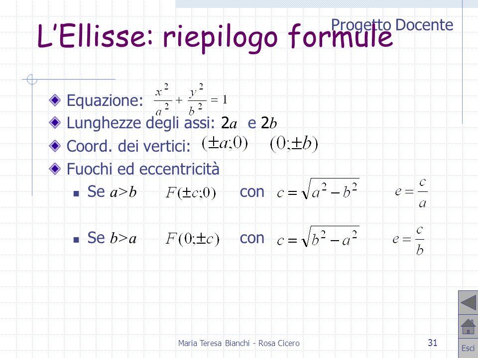 Progetto Docente Esci Maria Teresa Bianchi - Rosa Cicero 31 LEllisse: riepilogo formule Equazione: Lunghezze degli assi: 2 a e 2 b Coord. dei vertici:
