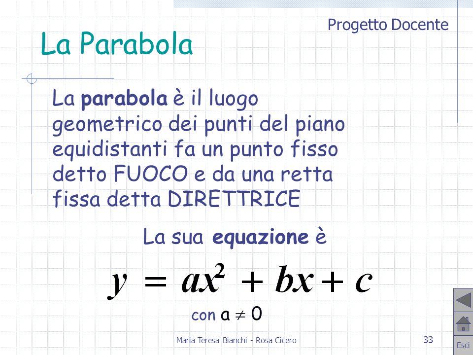 Progetto Docente Esci Maria Teresa Bianchi - Rosa Cicero 33 La Parabola La parabola è il luogo geometrico dei punti del piano equidistanti fa un punto