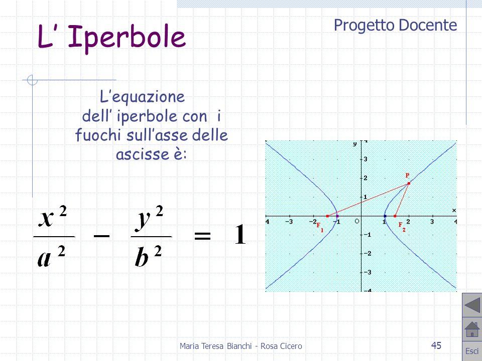 Progetto Docente Esci Maria Teresa Bianchi - Rosa Cicero 45 L Iperbole Lequazione dell iperbole con i fuochi sullasse delle ascisse è: