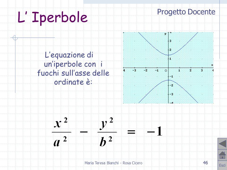 Progetto Docente Esci Maria Teresa Bianchi - Rosa Cicero 46 L Iperbole Lequazione di uniperbole con i fuochi sullasse delle ordinate è: