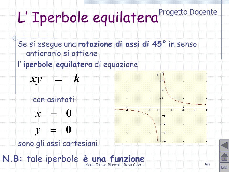 Progetto Docente Esci Maria Teresa Bianchi - Rosa Cicero 50 L Iperbole equilatera Se si esegue una rotazione di assi di 45° in senso antiorario si ott