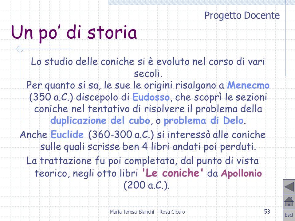 Progetto Docente Esci Maria Teresa Bianchi - Rosa Cicero 53 Lo studio delle coniche si è evoluto nel corso di vari secoli. Per quanto si sa, le sue le